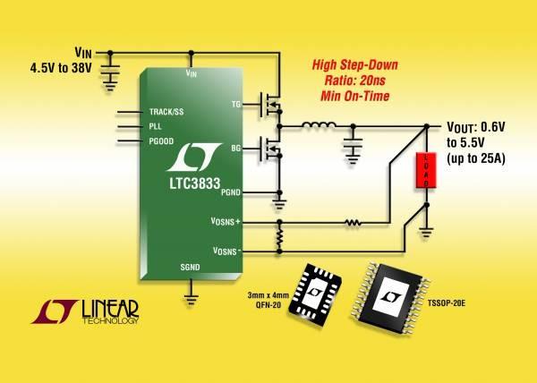 Linear controller LTC3833